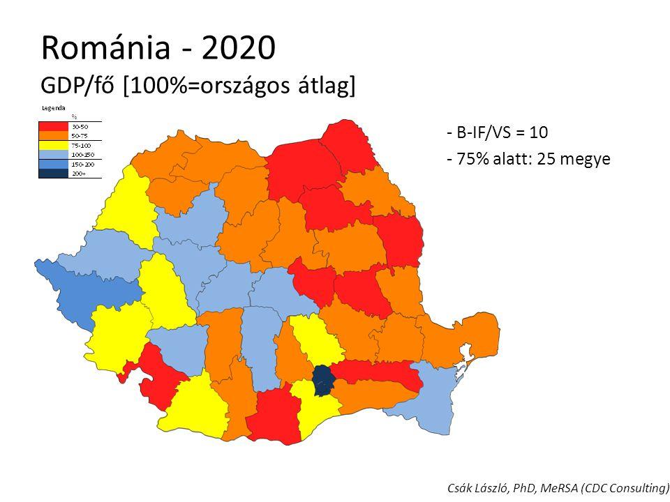 Románia - 2020 GDP/fő [100%=országos átlag] - B-IF/VS = 10 - 75% alatt: 25 megye Csák László, PhD, MeRSA (CDC Consulting)