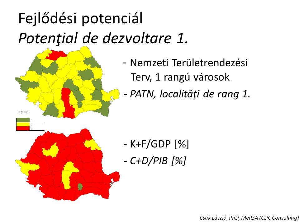 Fejlődési potenciál Potenţial de dezvoltare 1.