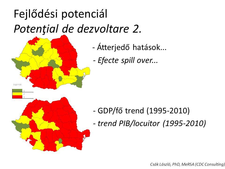 Fejlődési potenciál – átterjedő hatással Potenţial de dezvoltare – cu efect spill over Csák László, PhD, MeRSA (CDC Consulting)