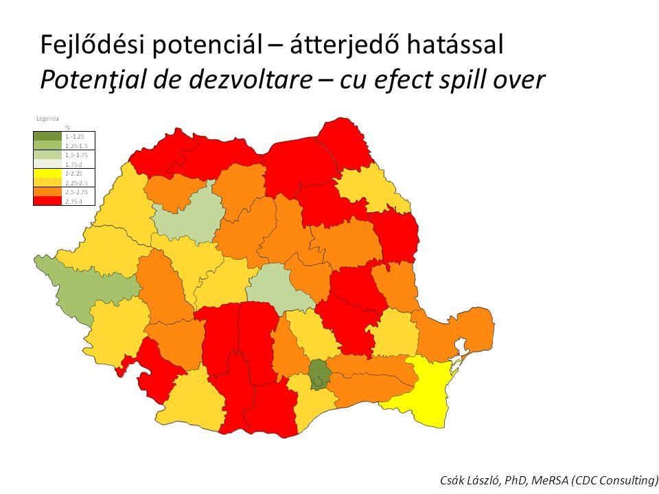 Fejlődési potenciál – elszívó hatással Potenţial de dezvoltare – cu deşertificare Csák László, PhD, MeRSA (CDC Consulting)