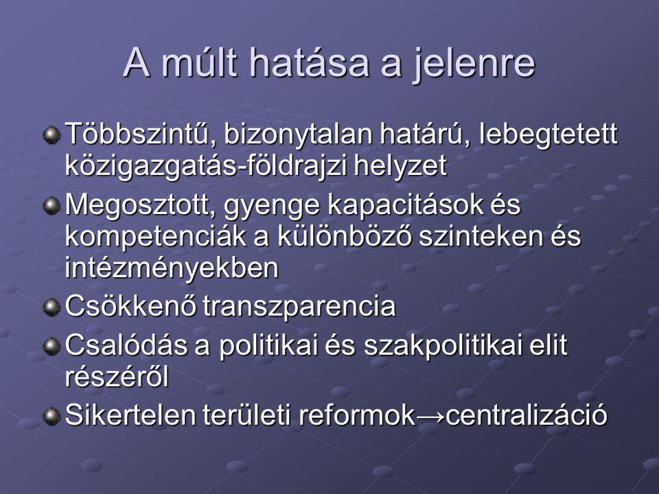 A múlt hatása a jelenre Többszintű, bizonytalan határú, lebegtetett közigazgatás-földrajzi helyzet Megosztott, gyenge kapacitások és kompetenciák a különböző szinteken és intézményekben Csökkenő transzparencia Csalódás a politikai és szakpolitikai elit részéről Sikertelen területi reformok→centralizáció