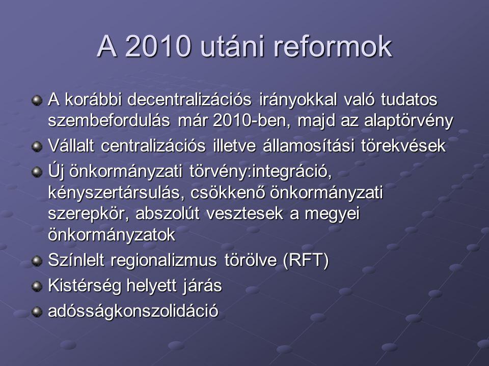 A 2010 utáni reformok A korábbi decentralizációs irányokkal való tudatos szembefordulás már 2010-ben, majd az alaptörvény Vállalt centralizációs illetve államosítási törekvések Új önkormányzati törvény:integráció, kényszertársulás, csökkenő önkormányzati szerepkör, abszolút vesztesek a megyei önkormányzatok Színlelt regionalizmus törölve (RFT) Kistérség helyett járás adósságkonszolidáció