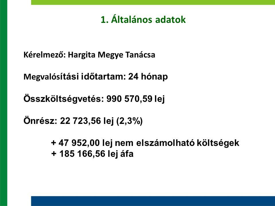 1. Általános adatok Kérelmező: Hargita Megye Tanácsa Megvalós ítási időtartam: 24 hónap Összköltségvetés: 990 570,59 lej Önrész: 22 723,56 lej (2,3%)