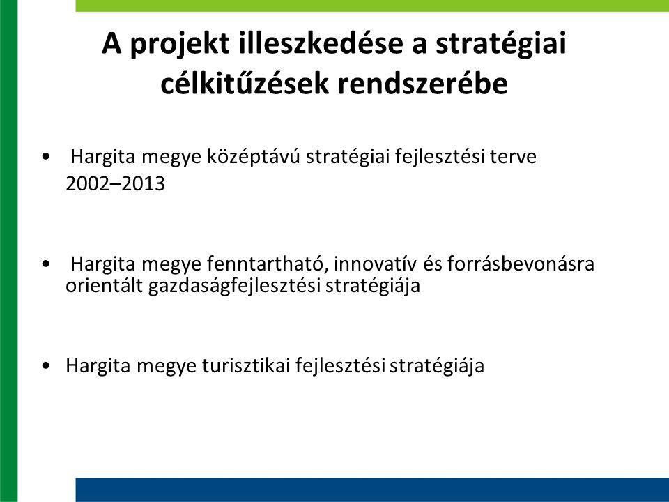 A projekt illeszkedése a stratégiai célkitűzések rendszerébe Hargita megye középtávú stratégiai fejlesztési terve 2002–2013 Hargita megye fenntartható, innovatív és forrásbevonásra orientált gazdaságfejlesztési stratégiája Hargita megye turisztikai fejlesztési stratégiája