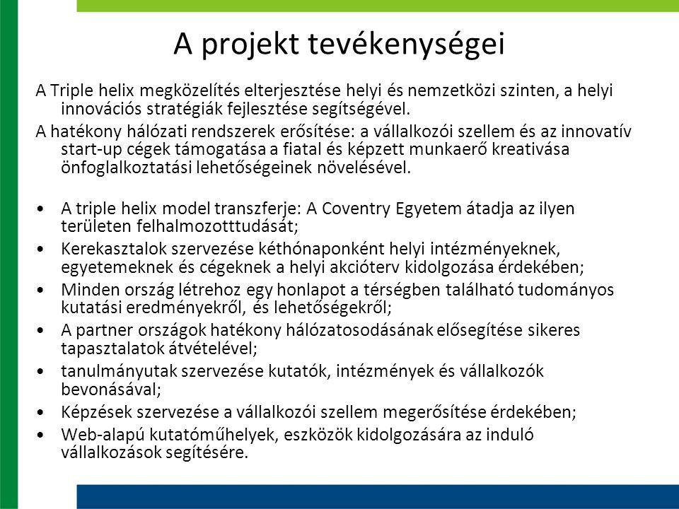 A projekt tevékenységei A Triple helix megközelítés elterjesztése helyi és nemzetközi szinten, a helyi innovációs stratégiák fejlesztése segítségével.