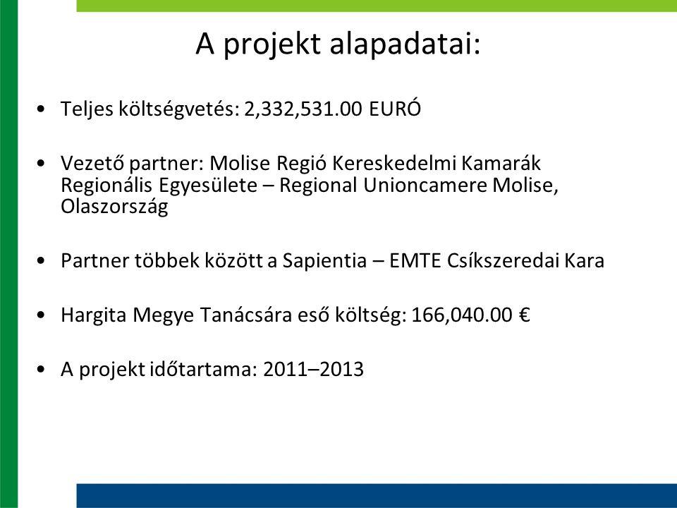 A projekt alapadatai: Teljes költségvetés: 2,332,531.00 EURÓ Vezető partner: Molise Regió Kereskedelmi Kamarák Regionális Egyesülete – Regional Unionc