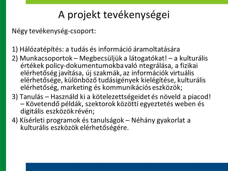 A projekt alapadatai: A projektet támogató program: South-East Europe Nemzetközi Együttműködési program A projekt teljes költségvetése: 1.565.000 € Vezető partner: Provincia di Rimini 10 projekt partner Hargita Megye Tanácsára eső költség: 120,000.00 € A projekt időtartama: 2011–2013