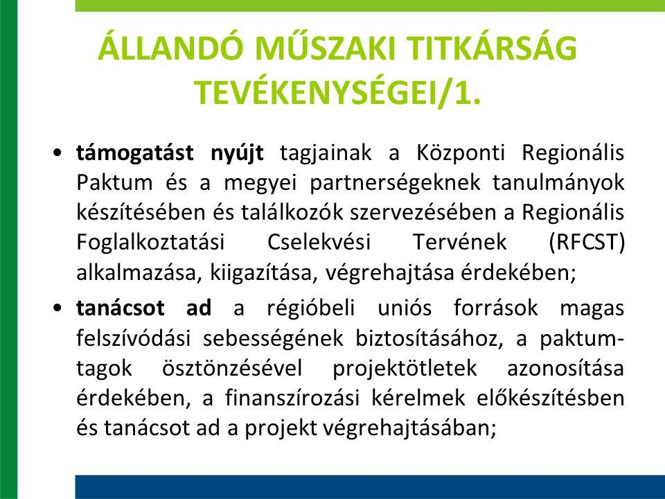 ÁLLANDÓ MŰSZAKI TITKÁRSÁG TEVÉKENYSÉGEI/1. támogatást nyújt tagjainak a Központi Regionális Paktum és a megyei partnerségeknek tanulmányok készítésébe