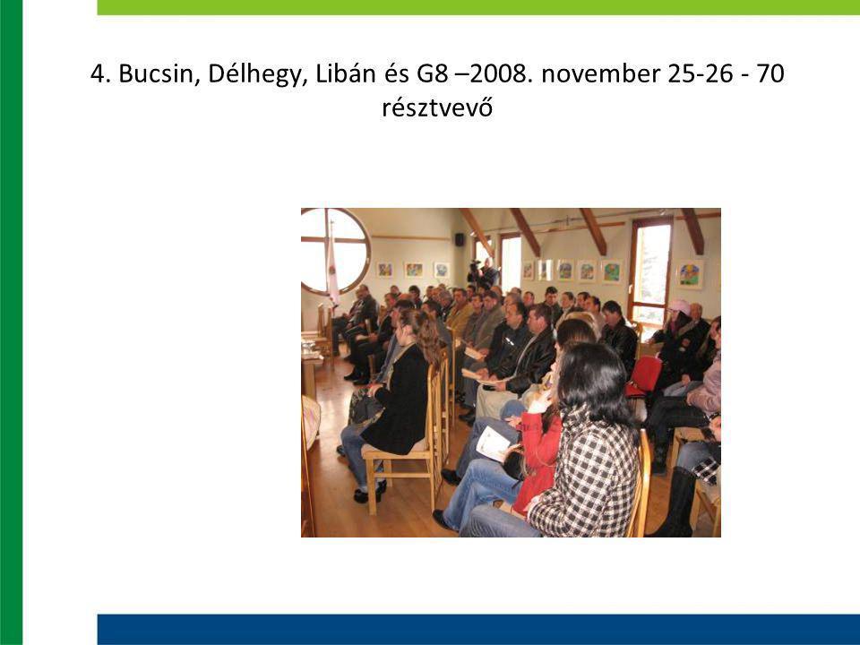 4. Bucsin, Délhegy, Libán és G8 –2008. november 25-26 - 70 résztvevő