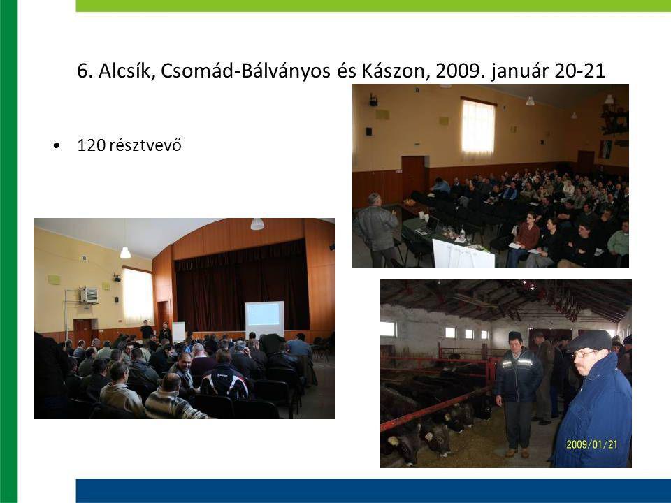 6. Alcsík, Csomád-Bálványos és Kászon, 2009. január 20-21 120 résztvevő