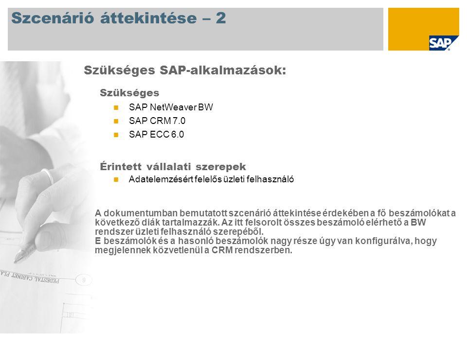 Szcenárió áttekintése – 2 Szükséges SAP NetWeaver BW SAP CRM 7.0 SAP ECC 6.0 Érintett vállalati szerepek Adatelemzésért felelős üzleti felhasználó Szükséges SAP-alkalmazások: A dokumentumban bemutatott szcenárió áttekintése érdekében a fő beszámolókat a következő diák tartalmazzák.