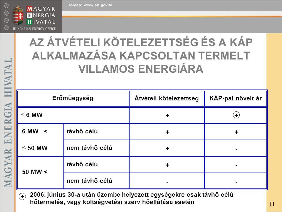 AZ ÁTVÉTELI KÖTELEZETTSÉG ÉS A KÁP ALKALMAZÁSA KAPCSOLTAN TERMELT VILLAMOS ENERGIÁRA Átvételi kötelezettségKÁP-pal növelt ár  6 MW ++ 6 MW < távhő célú ++  50 MW nem távhő célú +- távhő célú +- nem távhő célú -- Erőműegység 50 MW < 11 + 2006.