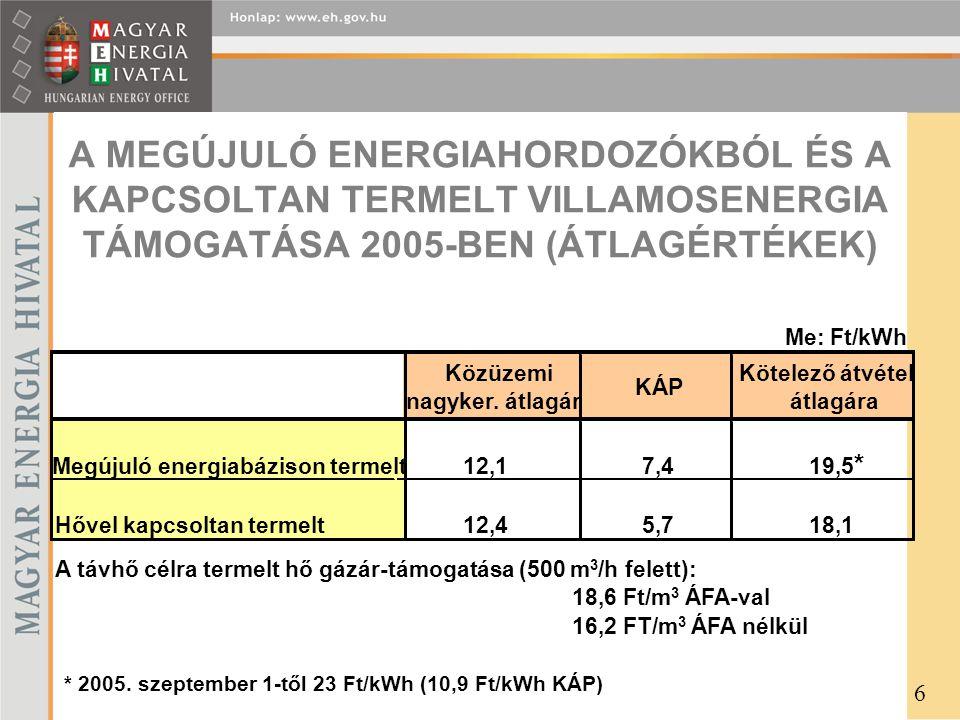 A MEGÚJULÓ ENERGIAHORDOZÓKBÓL ÉS A KAPCSOLTAN TERMELT VILLAMOSENERGIA TÁMOGATÁSA 2005-BEN (ÁTLAGÉRTÉKEK) Közüzemi nagyker.