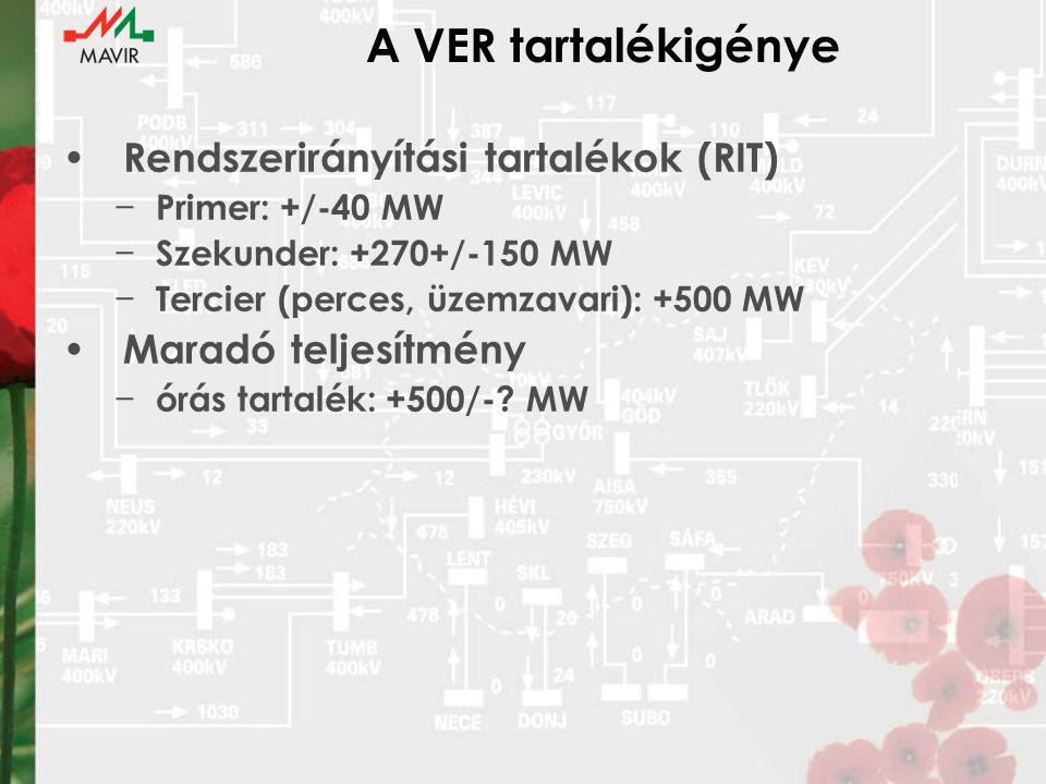 A VER tartalékigénye Rendszerirányítási tartalékok (RIT) − Primer: +/-40 MW − Szekunder: +270+/-150 MW − Tercier (perces, üzemzavari): +500 MW Maradó