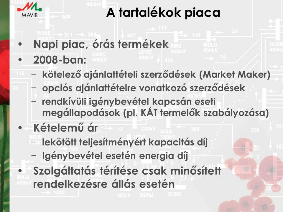 A tartalékok piaca Napi piac, órás termékek 2008-ban: − kötelező ajánlattételi szerződések (Market Maker) − opciós ajánlattételre vonatkozó szerződése