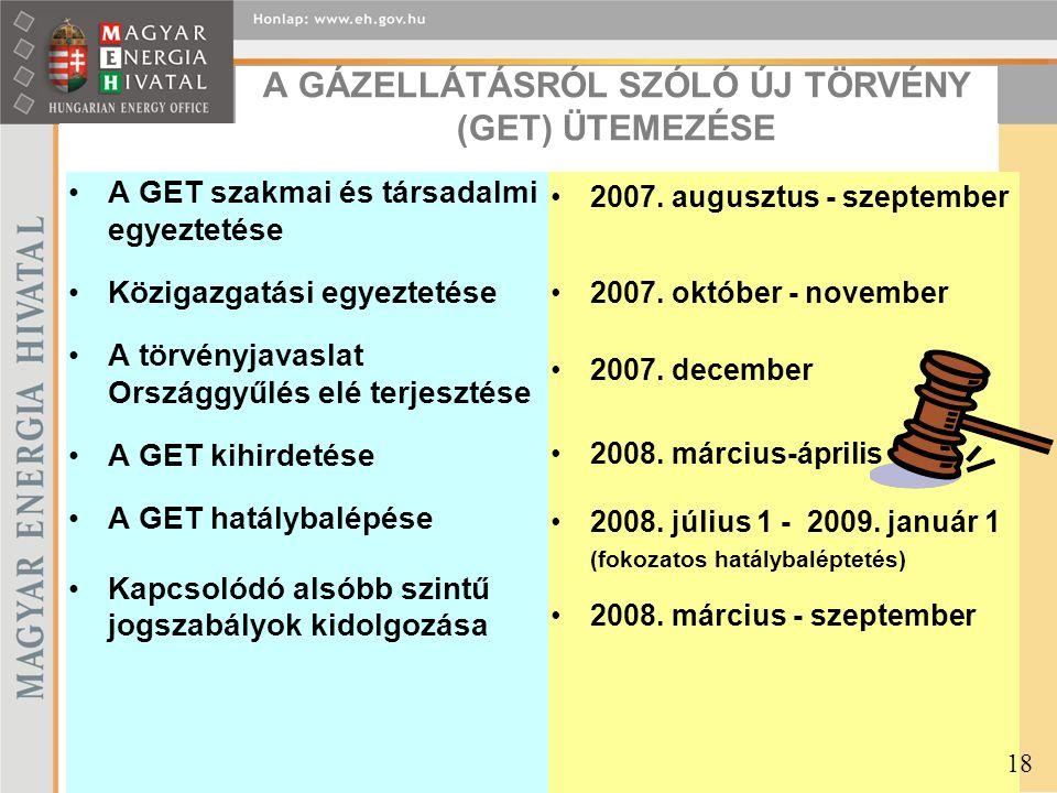 A GET szakmai és társadalmi egyeztetése Közigazgatási egyeztetése A törvényjavaslat Országgyűlés elé terjesztése A GET kihirdetése A GET hatálybalépése Kapcsolódó alsóbb szintű jogszabályok kidolgozása 2007.