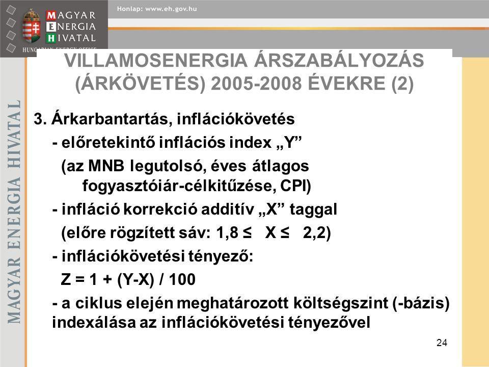 24 VILLAMOSENERGIA ÁRSZABÁLYOZÁS (ÁRKÖVETÉS) 2005-2008 ÉVEKRE (2) 3.