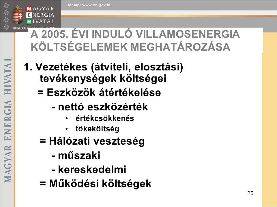 25 A 2005. ÉVI INDULÓ VILLAMOSENERGIA KÖLTSÉGELEMEK MEGHATÁROZÁSA 1.