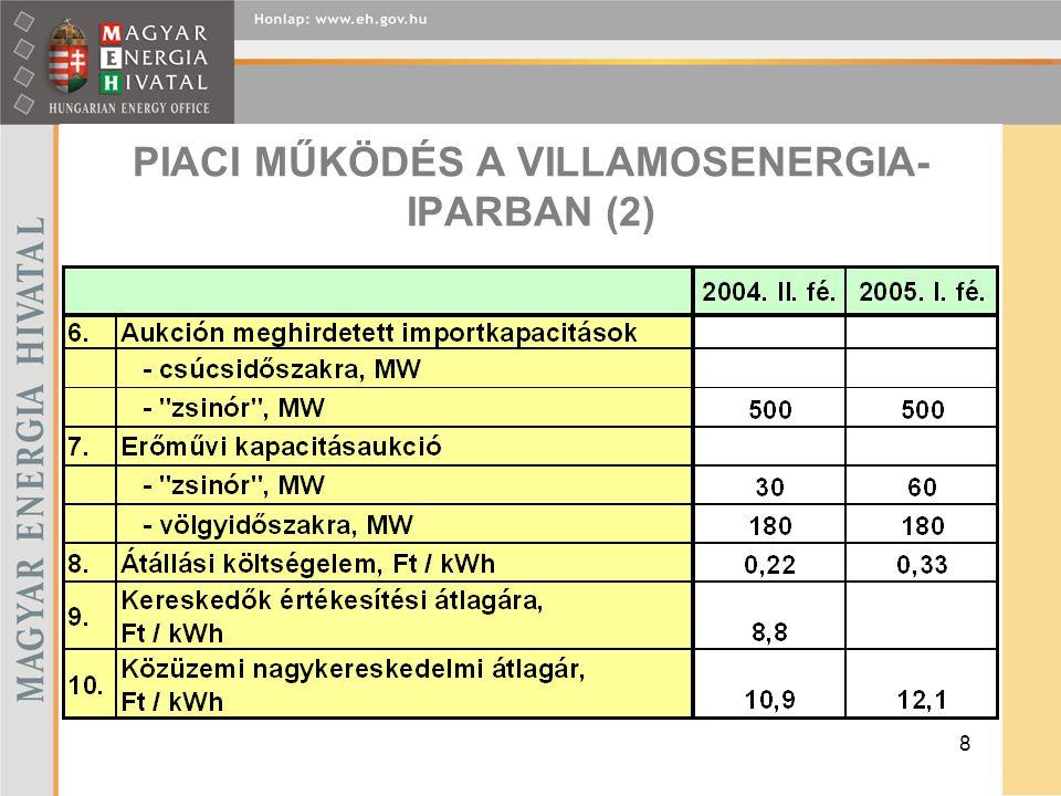 19 AZ ÁTVÉTELI KÖTELEZETTSÉG ÉS A KÁP ALKALMAZÁSA KAPCSOLTAN TERMELT VILLAMOS ENERGIÁRA Átvételi kötelezettségKÁP-pal növelt ár  6 MW ++ 6 MW < távhő célú ++  50 MW nem távhő célú +- távhő célú +- nem távhő célú -- Erőműegység 50 MW <