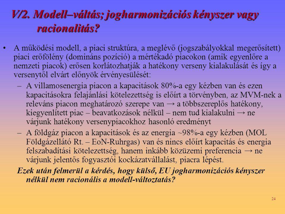 24 V/2.Modell–váltás; jogharmonizációs kényszer vagy racionalitás.