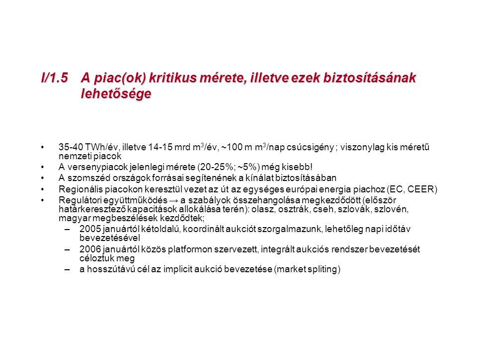 I/1.5 A piac(ok) kritikus mérete, illetve ezek biztosításának lehetősége 35-40 TWh/év, illetve 14-15 mrd m 3 /év, ~100 m m 3 /nap csúcsigény ; viszony