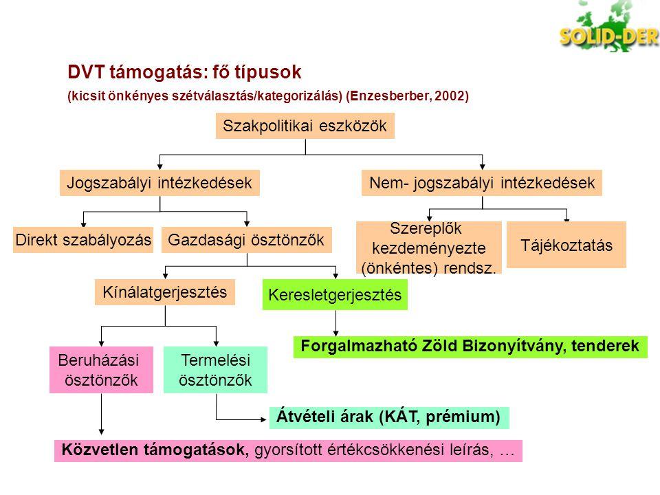 DVT támogatás: fő típusok (kicsit önkényes szétválasztás/kategorizálás) (Enzesberber, 2002) Szakpolitikai eszközök Jogszabályi intézkedésekNem- jogsza
