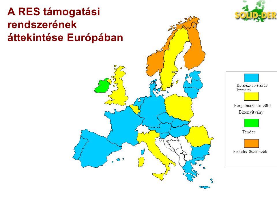 A RES támogatási rendszerének áttekintése Európában Kötelező átvételi ár/ Prémium - Forgalmazható zöld Bizonyítvány Tender Fiskális ösztönzők