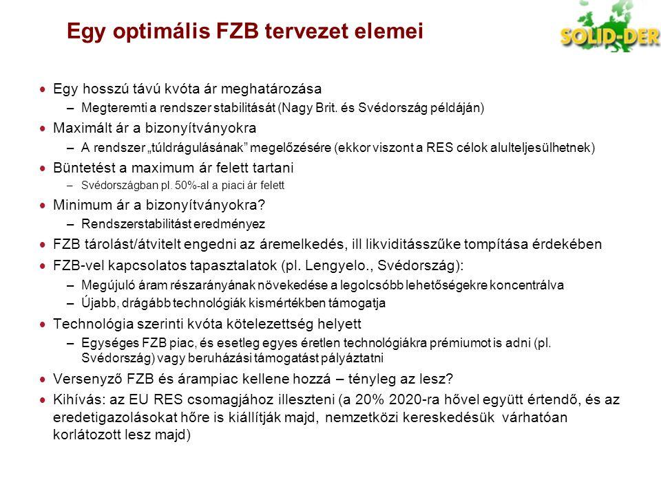 Egy optimális FZB tervezet elemei  Egy hosszú távú kvóta ár meghatározása –Megteremti a rendszer stabilitását (Nagy Brit. és Svédország példáján)  M