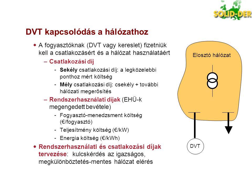 DVT kapcsolódás a hálózathoz  A fogyasztóknak (DVT vagy kereslet) fizetniük kell a csatlakozásért és a hálózat használatáért –Csatlakozási díj -Sekél