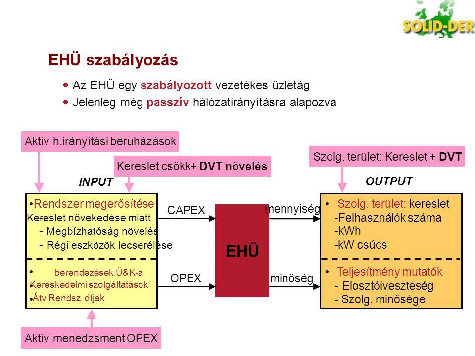 EHÜ szabályozás EHÜ Rendszer megerősítése - Kereslet növekedése miatt - Megbízhatóság növelés - Régi eszközök lecserélése berendezések Ü&K-a Kereskede