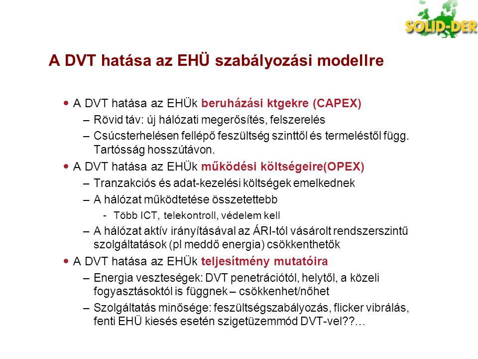A DVT hatása az EHÜ szabályozási modellre  A DVT hatása az EHÜk beruházási ktgekre (CAPEX) –Rövid táv: új hálózati megerősítés, felszerelés –Csúcster