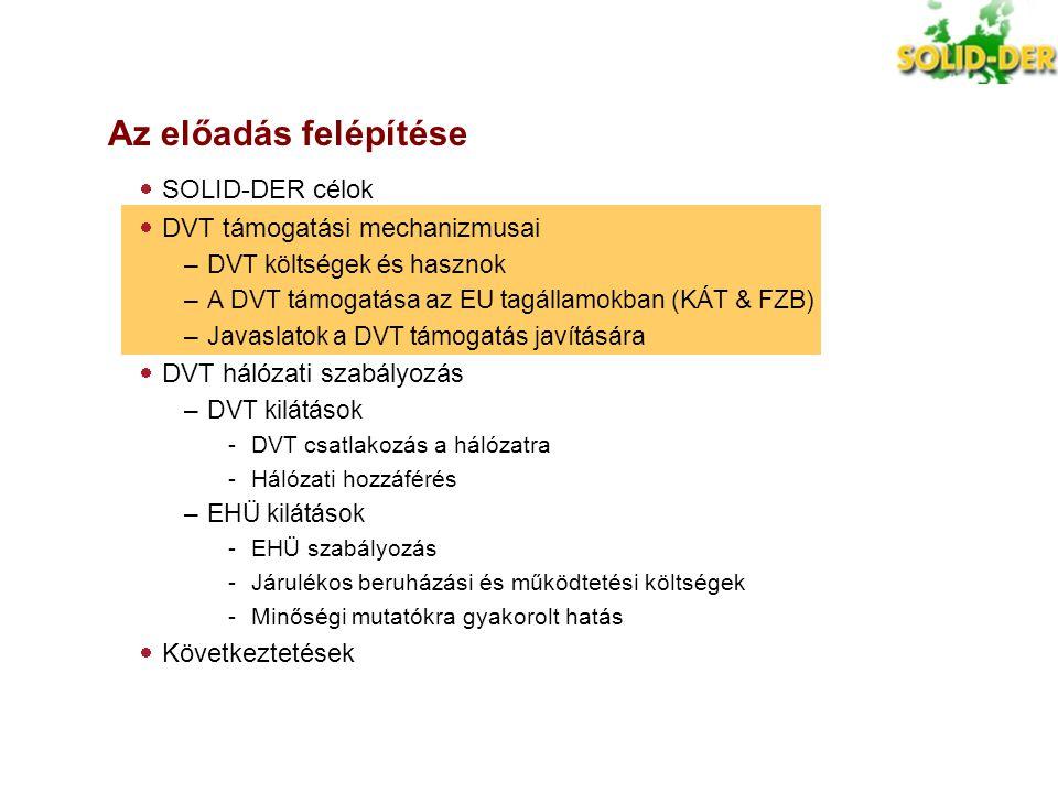 Az előadás felépítése  SOLID-DER célok  DVT (decentralizált energiaforrások) támogatási mechanizmusai –DVT költségek és hasznok –A DVT támogatása az EU tagállamokban (KÁT & FZB) –Javaslatok a DVT támogatás javítására  DVT hálózati szabályozás –DVT kilátások -DVT csatlakozás a hálózatra -Hálózati hozzáférés –Elosztóhálózat-üzemeltető kilátások -Elosztóhálózat-üzemeltető szabályozás -Járulékos beruházási és működtetési költségek -Teljesítmény mutatókra gyakorolt hatás  Következtetések, további javaslatok