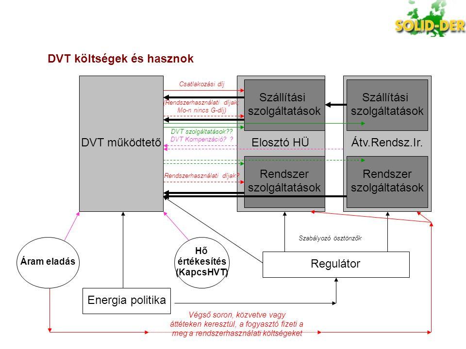 """DVT támogatás: különböző perspektívák és korlátok PerspektívaJelenlegi tapasztalatok és helyzet DVT beruházó -(Hosszú távú) stabil szabályozói környezet -Tiszta és átlátható szabályok -Niche piacról az """"érett termék és tartalék- és egyéb rendsz.szolg piacra lépés -Gyakran változó szabályozás -Hosszú és bonyolult eljárások -Diszkriminatív (csatlakozási) feltételek, Elosztóhálózat üzemeltetők domináns pozíciója Elosztóhá- lózat üzemeltető és Rendszer- irányító -A hálózat/rendszer megbízható és költség-hatékony működtetésének lehetősége -DVT szándék/lehetőség a hálózatüzemeltetéshez/rendszer irányításához való hozzájárulásra -DVT csatlakoztatási kötelezettség -DVT jelenleg nem segíti a stabilitást és az irányítást -Távoli DVT csatlakozása nagyon költséges Társada- lom -Fenntartható energia rendszer elérése alacsony költségen - Társadalmilag elfogadható energia árak -Az EB Klíma- és energia csomagja: 20%, 20%, 20% 2020-ra -Zöldkönyv egy Európai Fenntartható, Versenyképes és Biztonságos Energia Stratégiára (2006) -Priority Interconnection Plan (2007)"""