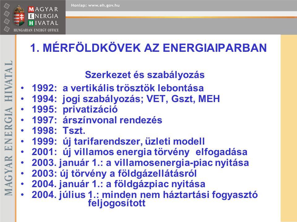 6.ÁRSZABÁLYOZÁS, A JÖVŐBENI FŐBB TEENDŐK (2) Energiatörvények módosítása VET, GET, Tszt.