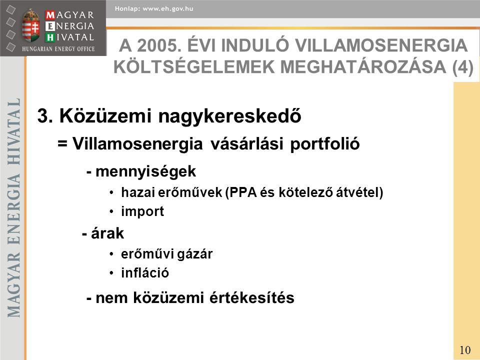 A 2005. ÉVI INDULÓ VILLAMOSENERGIA KÖLTSÉGELEMEK MEGHATÁROZÁSA (4) 3.
