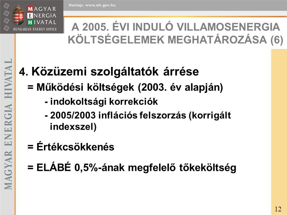 A 2005. ÉVI INDULÓ VILLAMOSENERGIA KÖLTSÉGELEMEK MEGHATÁROZÁSA (6) 4.