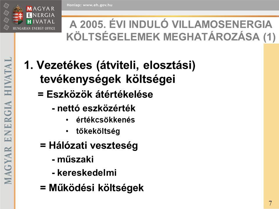 A 2005. ÉVI INDULÓ VILLAMOSENERGIA KÖLTSÉGELEMEK MEGHATÁROZÁSA (1) 1.