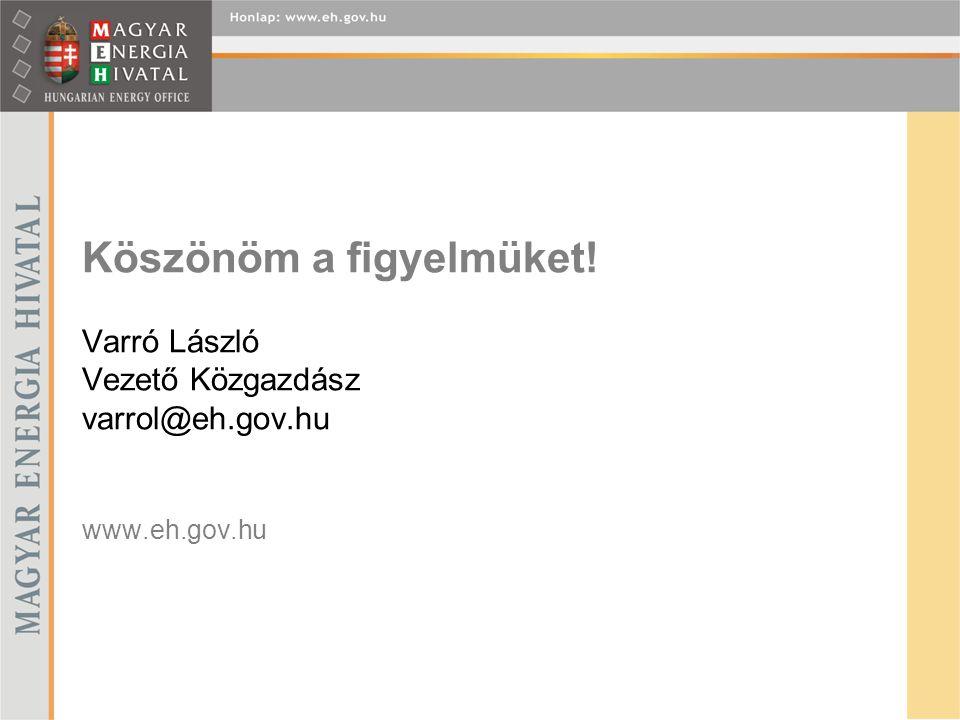 Köszönöm a figyelmüket! Varró László Vezető Közgazdász varrol@eh.gov.hu www.eh.gov.hu