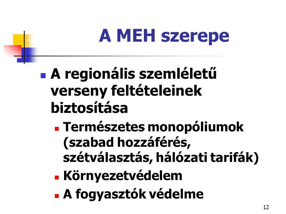 12 A MEH szerepe A regionális szemléletű verseny feltételeinek biztosítása Természetes monopóliumok (szabad hozzáférés, szétválasztás, hálózati tarifák) Környezetvédelem A fogyasztók védelme
