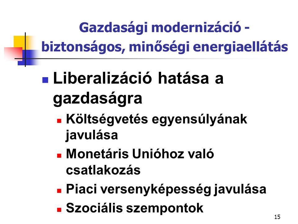 15 Gazdasági modernizáció - biztonságos, minőségi energiaellátás Liberalizáció hatása a gazdaságra Költségvetés egyensúlyának javulása Monetáris Unióhoz való csatlakozás Piaci versenyképesség javulása Szociális szempontok