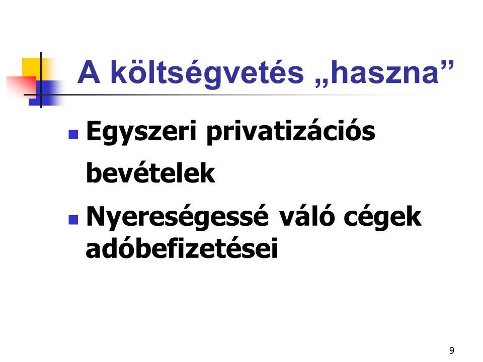 """9 A költségvetés """"haszna"""" Egyszeri privatizációs bevételek Nyereségessé váló cégek adóbefizetései"""