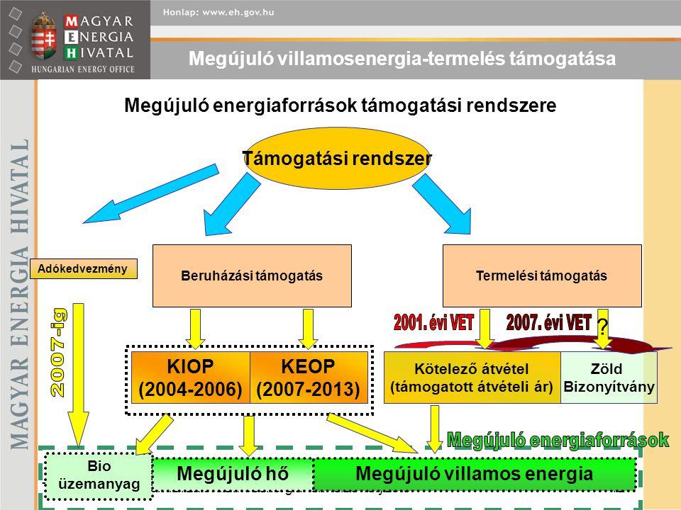 Tóth Tamás – Decentralizált villamosenergia-termelés helyzete12 Megújuló energiaforrások támogatási rendszere KIOP (2004-2006) Támogatási rendszer Beruházási támogatás KEOP (2007-2013) Termelési támogatás Kötelező átvétel (támogatott átvételi ár) Zöld Bizonyítvány Bio üzemanyag Megújuló hőMegújuló villamos energia .