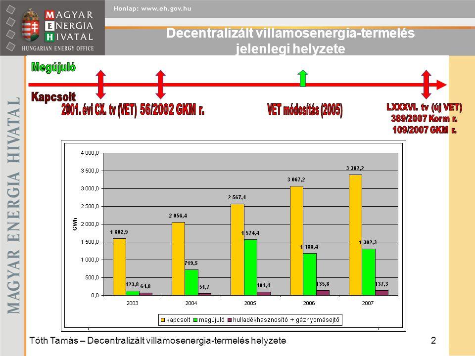 Tóth Tamás – Decentralizált villamosenergia-termelés helyzete2 Decentralizált villamosenergia-termelés jelenlegi helyzete
