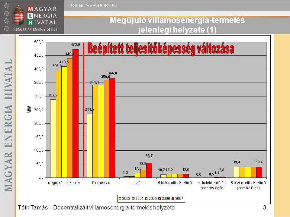 Tóth Tamás – Decentralizált villamosenergia-termelés helyzete14 Megújuló villamosenergia-termelés jövője