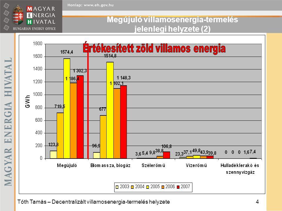 Tóth Tamás – Decentralizált villamosenergia-termelés helyzete5 Megújuló villamosenergia-termelés jelenlegi helyzete (3)