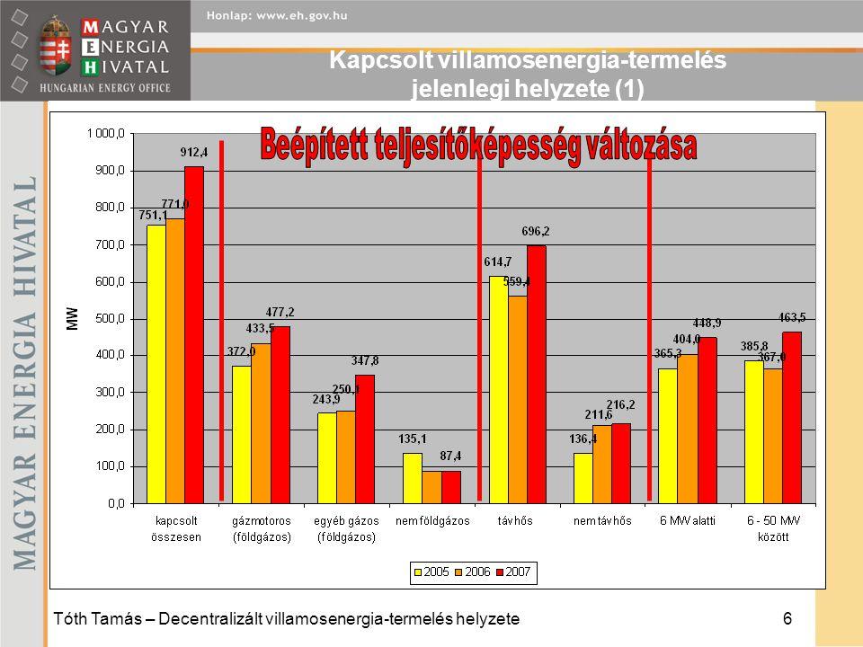 Tóth Tamás – Decentralizált villamosenergia-termelés helyzete6 Kapcsolt villamosenergia-termelés jelenlegi helyzete (1)