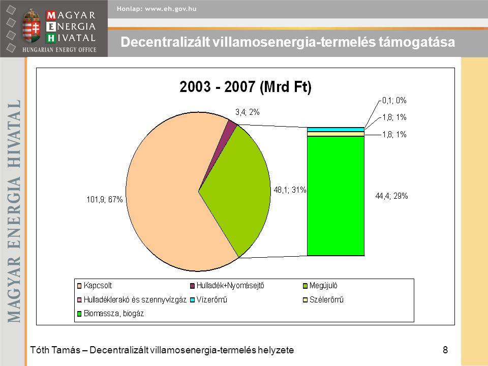 Tóth Tamás – Decentralizált villamosenergia-termelés helyzete8 Decentralizált villamosenergia-termelés támogatása