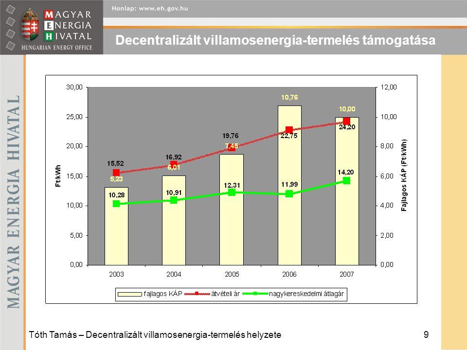 Tóth Tamás – Decentralizált villamosenergia-termelés helyzete9 Decentralizált villamosenergia-termelés támogatása
