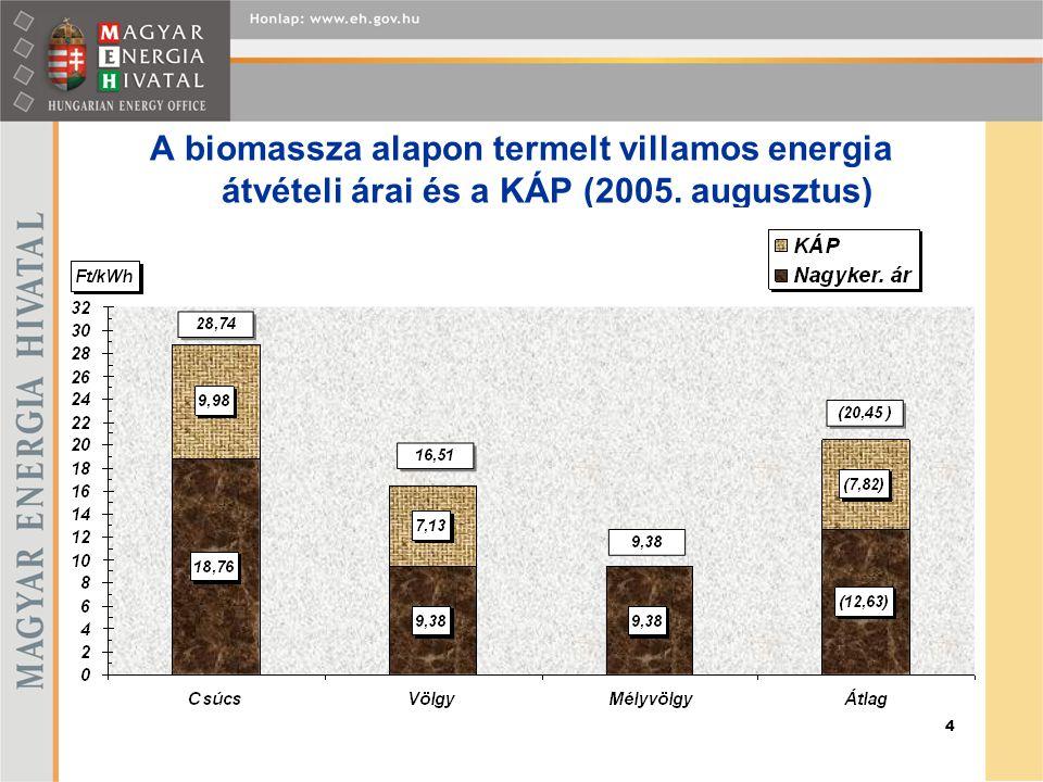 4 A biomassza alapon termelt villamos energia átvételi árai és a KÁP (2005. augusztus)