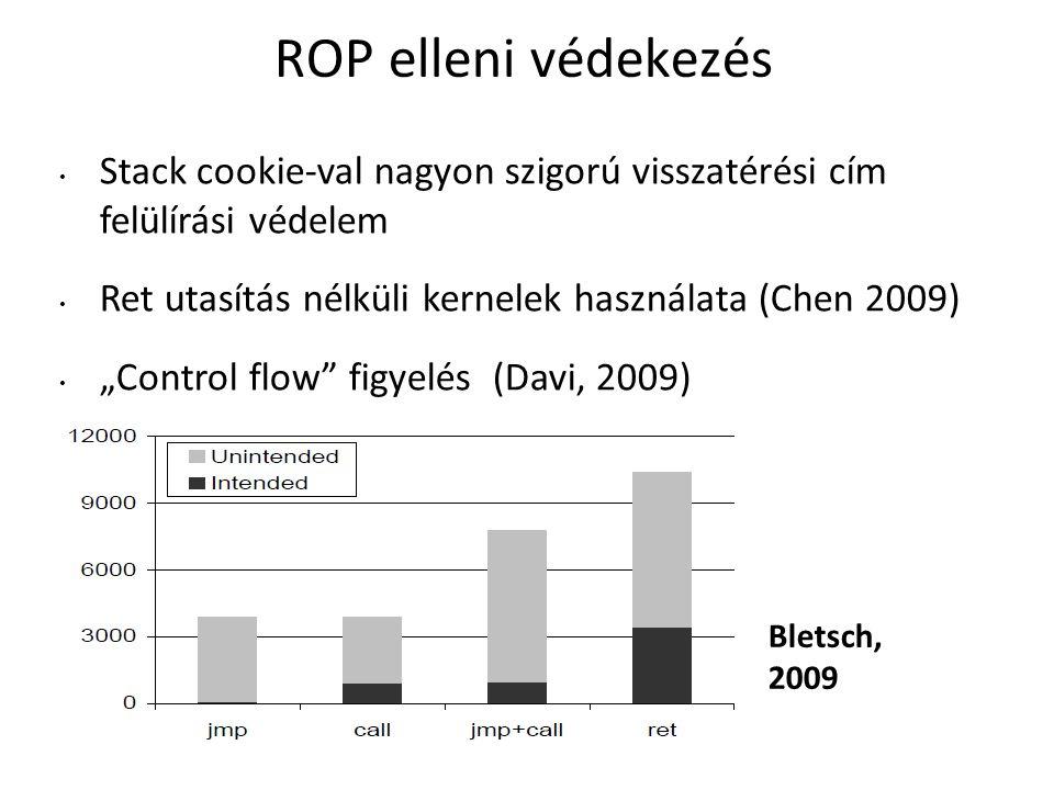 """ROP elleni védekezés Stack cookie-val nagyon szigorú visszatérési cím felülírási védelem Ret utasítás nélküli kernelek használata (Chen 2009) """"Control"""